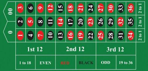 Cambor games roulette table cover by oj commerce 834 for Table tv a roulettes