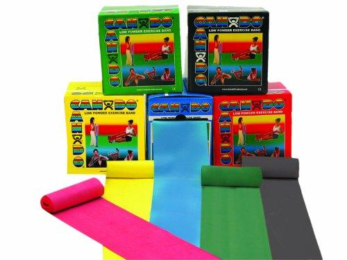 FEI FEI CanDo Low Powder Exercise Band - 50 yard rolls, 5-piece set (1 each: yellow, red, green, blue, black)