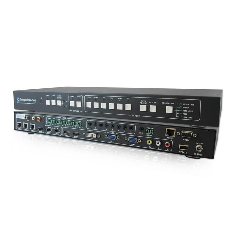 Comprehensive Multi-Input Switcher to HDMI with HDBaseT up to 330ft-Transmitter & Receiver