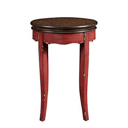 Rachel Round Table