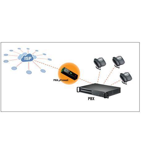 Pik-99-00990 Micro Firewall