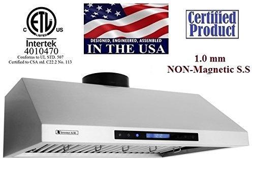 Pro-X Series PX12-U36