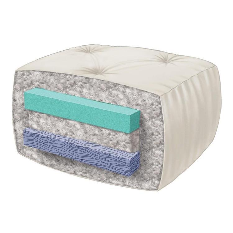 WOLF Serta Double Sided Foam and Cotton Futon Mattress